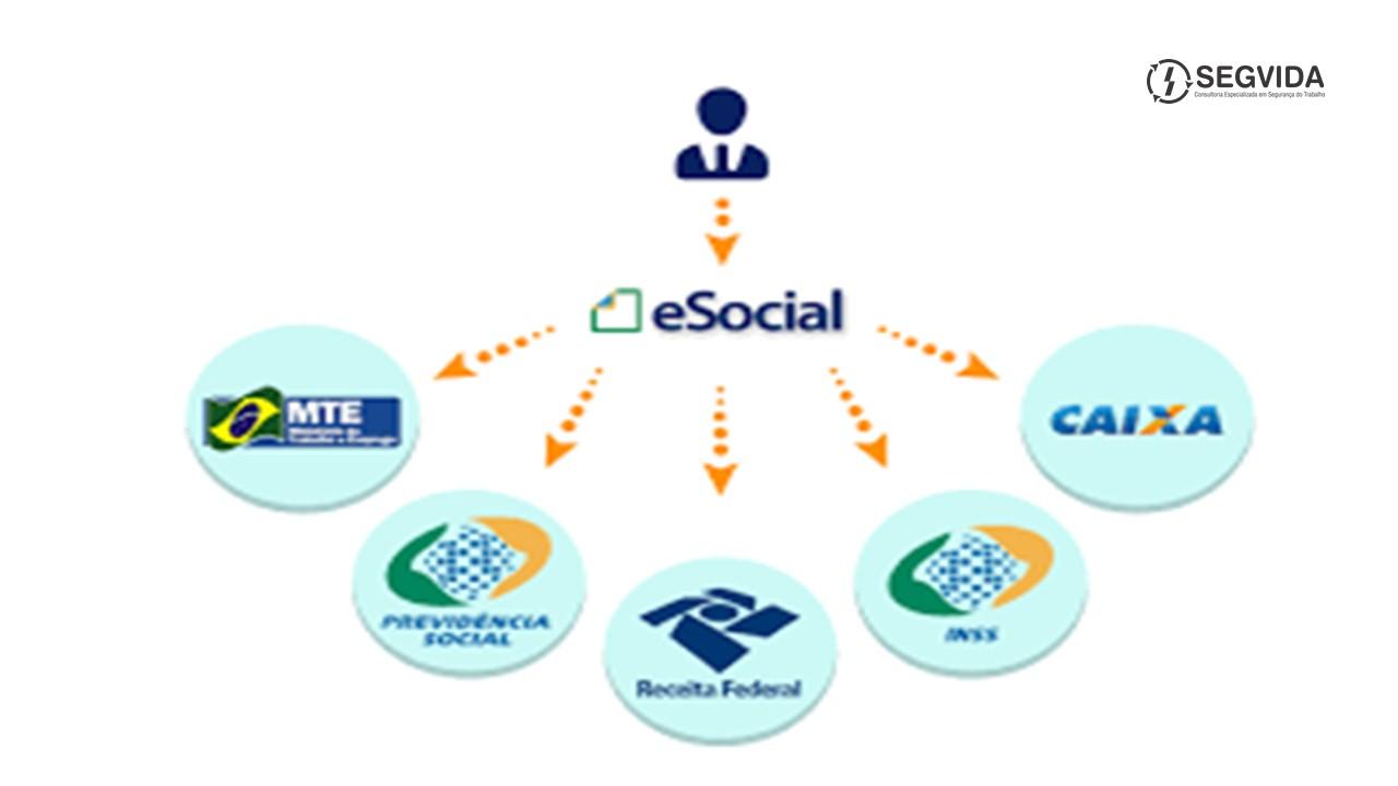 esocial site